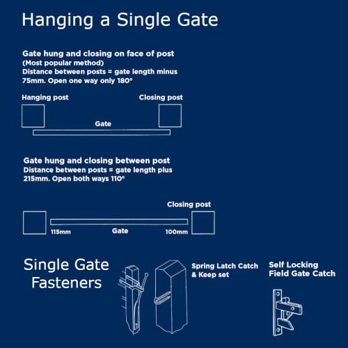 SingleGateHang.png